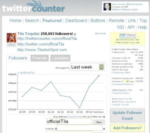 @officialtila on TwitterCounter.com